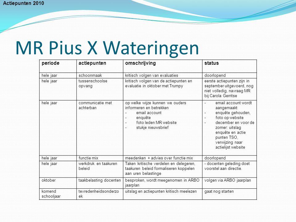 MR Pius X Wateringen Communicatie stukje in nieuwsbrief website Pius X (www.piusx.wsko.nl) Er is een apart emailaccount!!!!