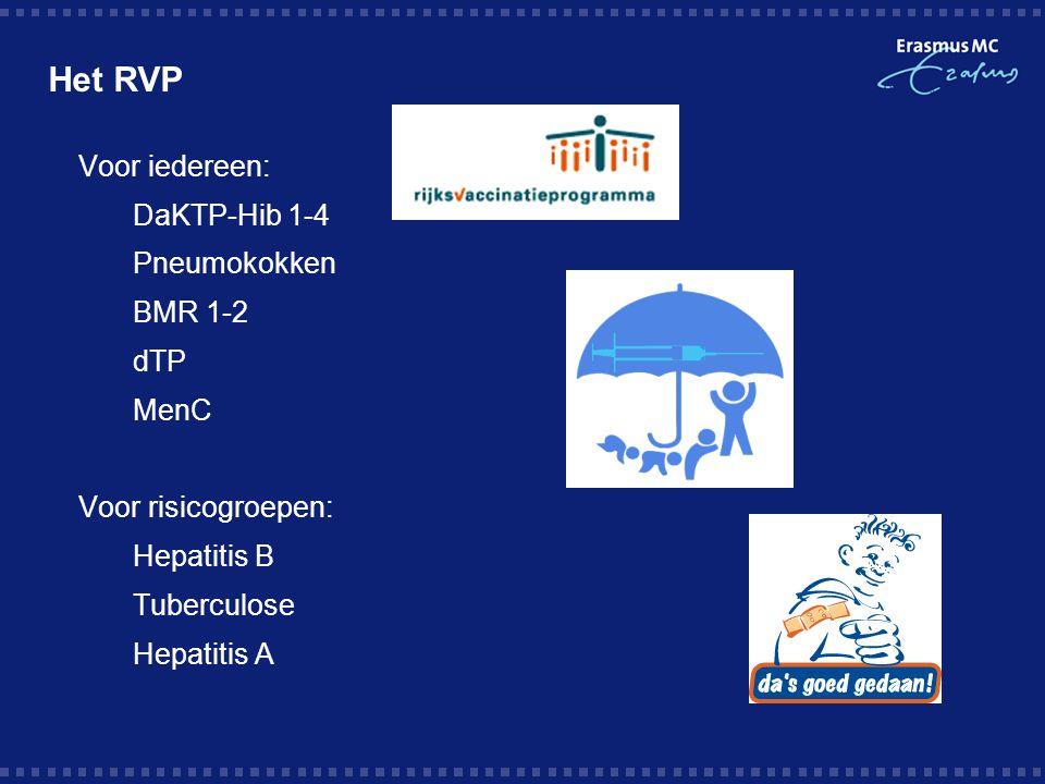 Het RVP  Voor iedereen: DaKTP-Hib 1-4 Pneumokokken BMR 1-2 dTP MenC Voor risicogroepen: Hepatitis B Tuberculose Hepatitis A
