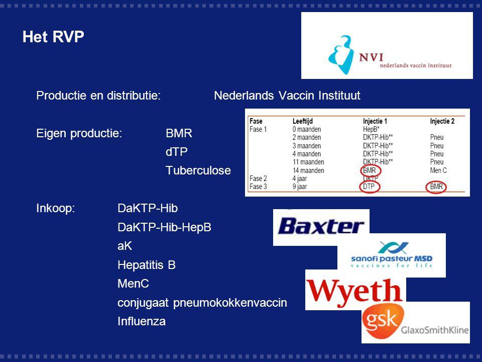 Het RVP Productie en distributie:Nederlands Vaccin Instituut Eigen productie:BMR dTP Tuberculose Inkoop:DaKTP-Hib DaKTP-Hib-HepB aK Hepatitis B MenC conjugaat pneumokokkenvaccin Influenza