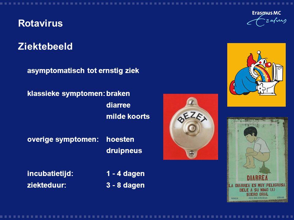 Rotavirus Ziektebeeld asymptomatisch tot ernstig ziek klassieke symptomen:braken diarree milde koorts overige symptomen:hoesten druipneus incubatietijd:1 - 4 dagen ziekteduur:3 - 8 dagen