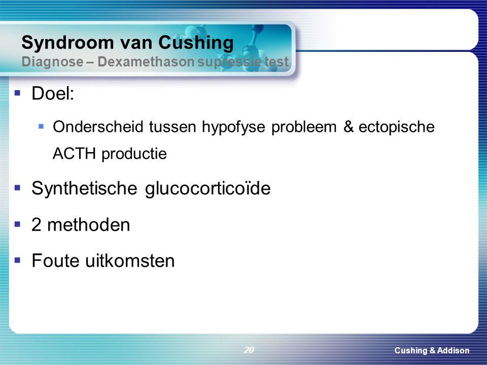 Cushing & Addison 20 Syndroom van Cushing Diagnose – Dexamethason supressie test  Doel:  Onderscheid tussen hypofyse probleem & ectopische ACTH prod