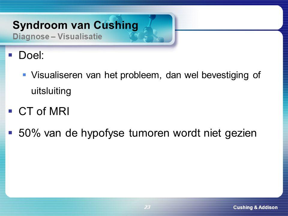 Cushing & Addison 23 Syndroom van Cushing Diagnose – Visualisatie  Doel:  Visualiseren van het probleem, dan wel bevestiging of uitsluiting  CT of