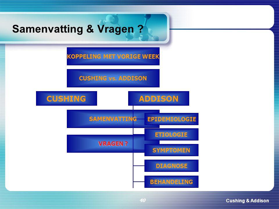 Cushing & Addison 40 SAMENVATTING VRAGEN ? Samenvatting & Vragen ? CUSHING KOPPELING MET VORIGE WEEK CUSHING vs. ADDISON ADDISON EPIDEMIOLOGIE DIAGNOS