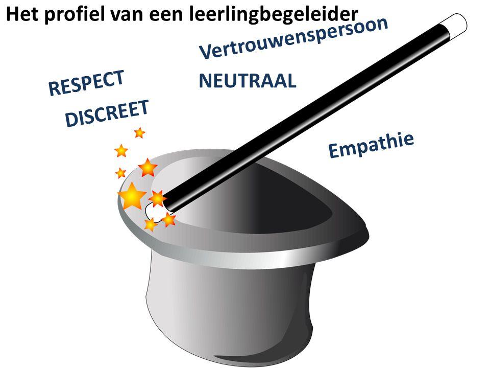 RESPECT Het profiel van een leerlingbegeleider Vertrouwenspersoon Empathie DISCREET NEUTRAAL