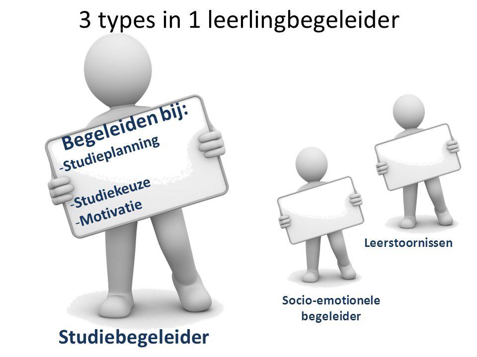 3 types in 1 leerlingbegeleider Studiebegeleider Socio-emotionele begeleider Leerstoornissen Begeleiden bij: -Studieplanning -Studiekeuze -Motivatie
