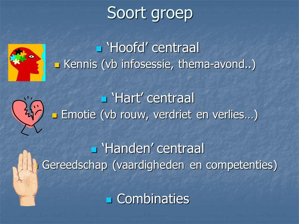 Soort groep 'Hoofd' centraal 'Hoofd' centraal Kennis (vb infosessie, thema-avond..) Kennis (vb infosessie, thema-avond..) 'Hart' centraal 'Hart' centr