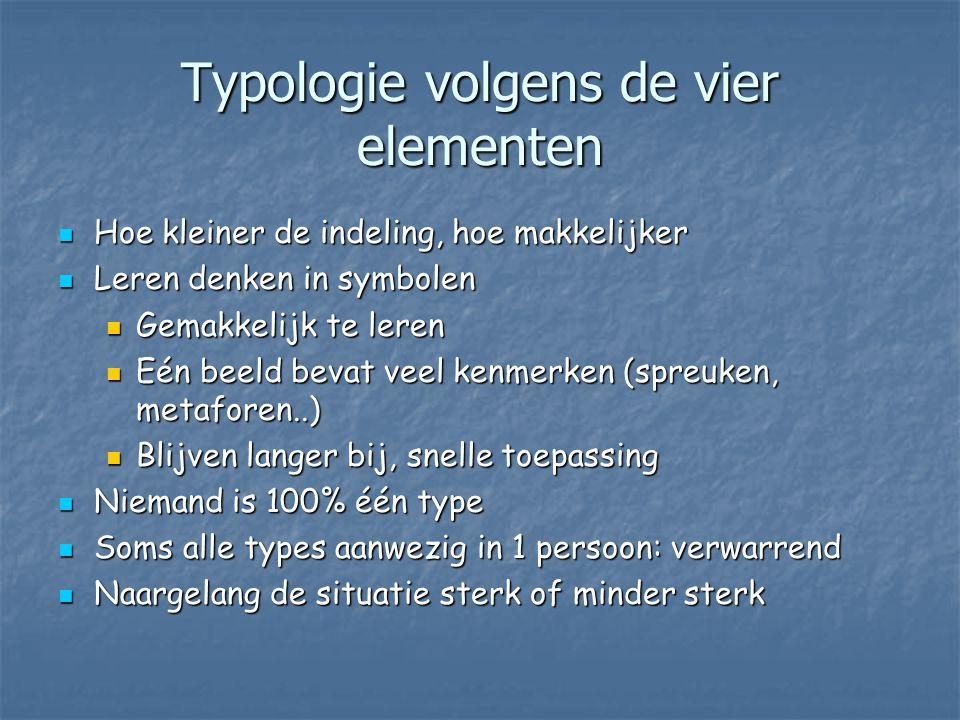 Typologie volgens de vier elementen Hoe kleiner de indeling, hoe makkelijker Hoe kleiner de indeling, hoe makkelijker Leren denken in symbolen Leren d