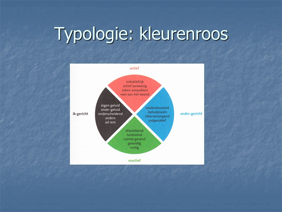 Typologie: kleurenroos