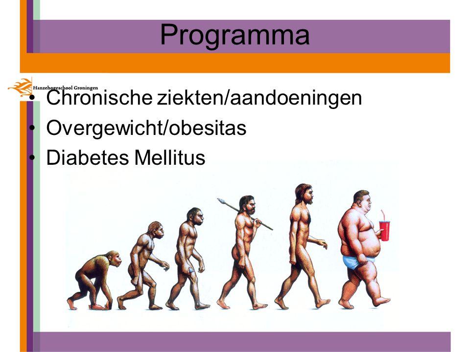 Programma Chronische ziekten/aandoeningen Overgewicht/obesitas Diabetes Mellitus