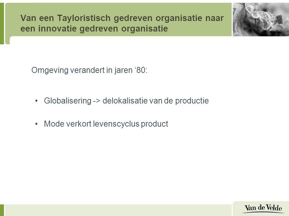 Van een Tayloristisch gedreven organisatie naar een innovatie gedreven organisatie Omgeving verandert in jaren '80: Globalisering -> delokalisatie van de productie Mode verkort levenscyclus product