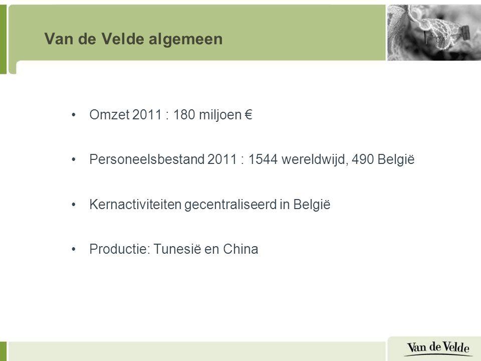 Van de Velde algemeen Omzet 2011 : 180 miljoen € Personeelsbestand 2011 : 1544 wereldwijd, 490 België Kernactiviteiten gecentraliseerd in België Productie: Tunesië en China