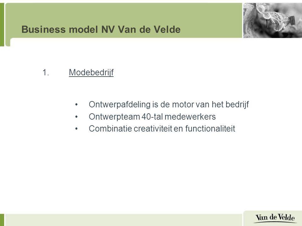 Business model NV Van de Velde 1.Modebedrijf Ontwerpafdeling is de motor van het bedrijf Ontwerpteam 40-tal medewerkers Combinatie creativiteit en functionaliteit