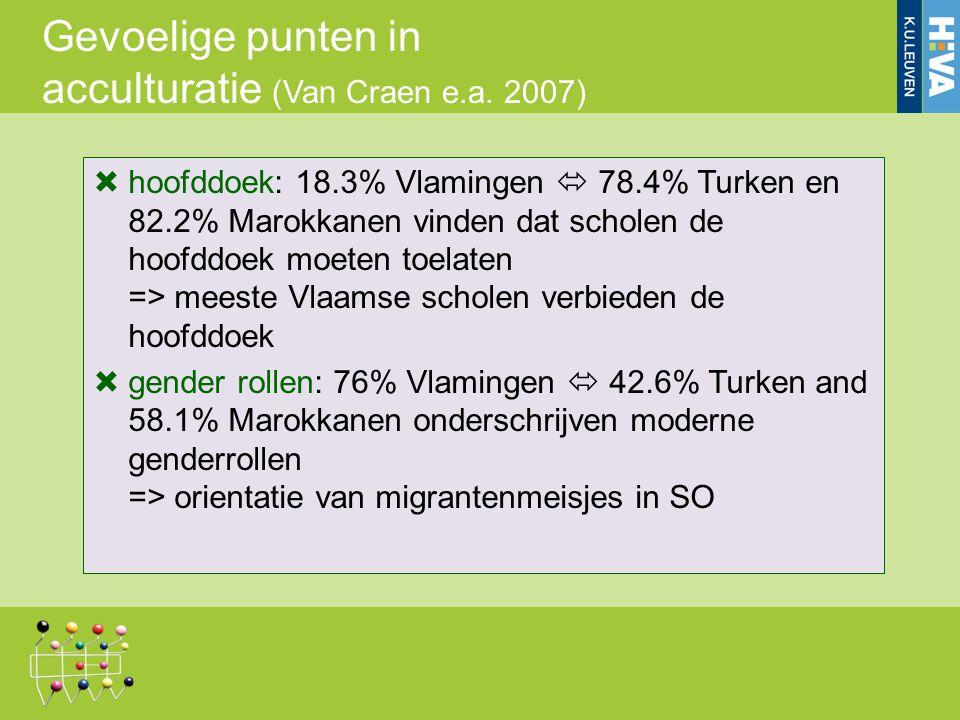 Gevoelige punten in acculturatie (Van Craen e.a. 2007)  hoofddoek: 18.3% Vlamingen  78.4% Turken en 82.2% Marokkanen vinden dat scholen de hoofddoek