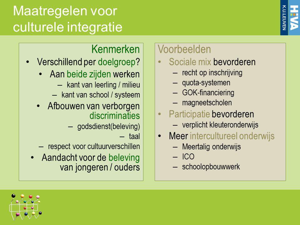 Maatregelen voor culturele integratie Kenmerken Verschillend per doelgroep? Aan beide zijden werken – kant van leerling / milieu – kant van school / s