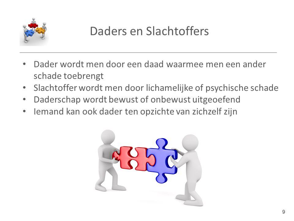 Daders en Slachtoffers Dader wordt men door een daad waarmee men een ander schade toebrengt Slachtoffer wordt men door lichamelijke of psychische scha