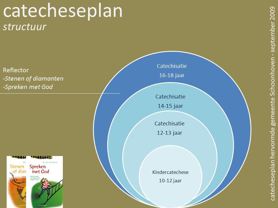 Catechisatie 16-18 jaar Catechisatie 14-15 jaar Catechisatie 12-13 jaar Kindercatechese 10-12 jaar catecheseplan structuur catecheseplan hervormde gem