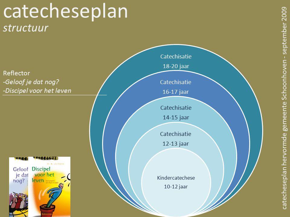 Catechisatie 18-20 jaar Catechisatie 16-17 jaar Catechisatie 14-15 jaar Catechisatie 12-13 jaar Kindercatechese 10-12 jaar catecheseplan structuur cat
