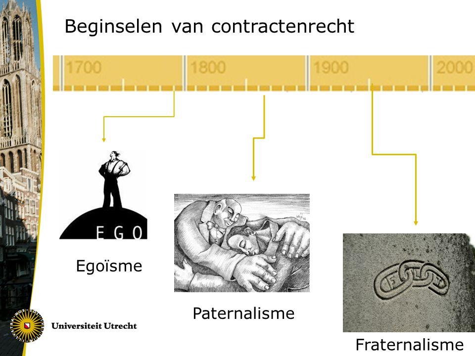 Beginselen van contractenrecht Egoïsme Paternalisme Fraternalisme