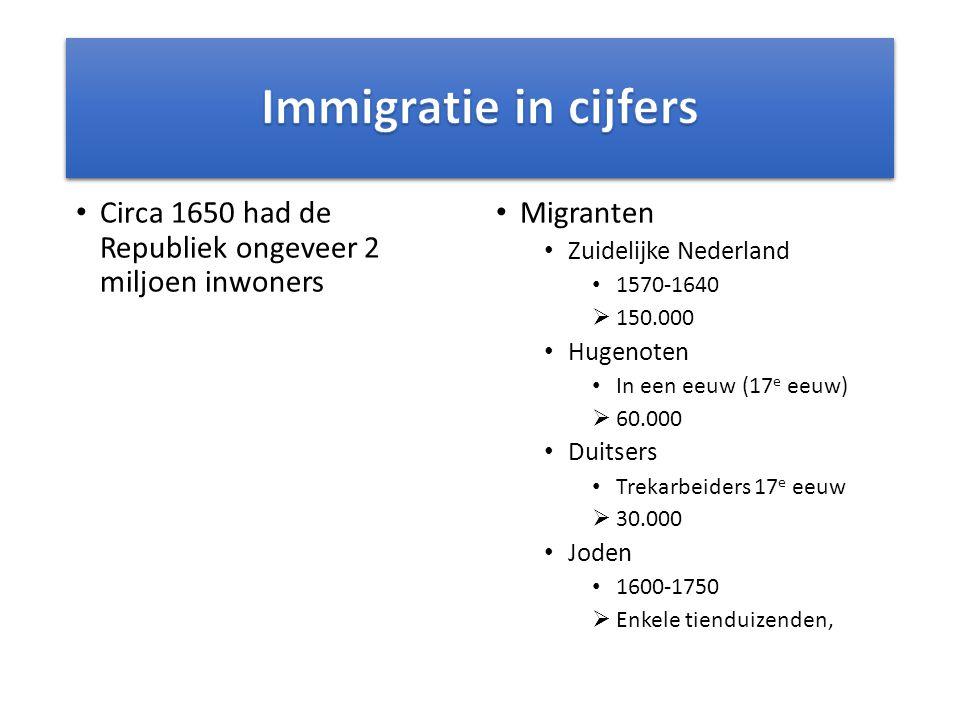 Circa 1650 had de Republiek ongeveer 2 miljoen inwoners Migranten Zuidelijke Nederland 1570-1640  150.000 Hugenoten In een eeuw (17 e eeuw)  60.000 Duitsers Trekarbeiders 17 e eeuw  30.000 Joden 1600-1750  Enkele tienduizenden,