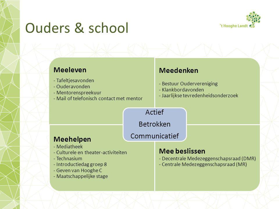 Ouders & school Meeleven - Tafeltjesavonden - Ouderavonden - Mentorenspreekuur - Mail of telefonisch contact met mentor Meedenken - Bestuur Ouderveren