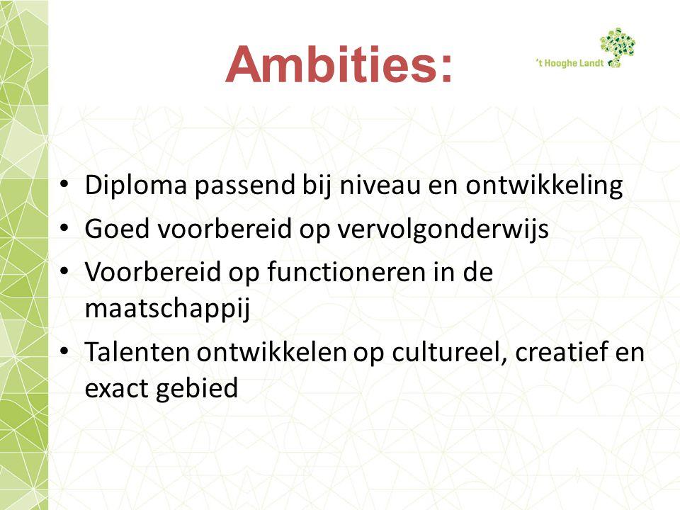 Ambities: Diploma passend bij niveau en ontwikkeling Goed voorbereid op vervolgonderwijs Voorbereid op functioneren in de maatschappij Talenten ontwikkelen op cultureel, creatief en exact gebied