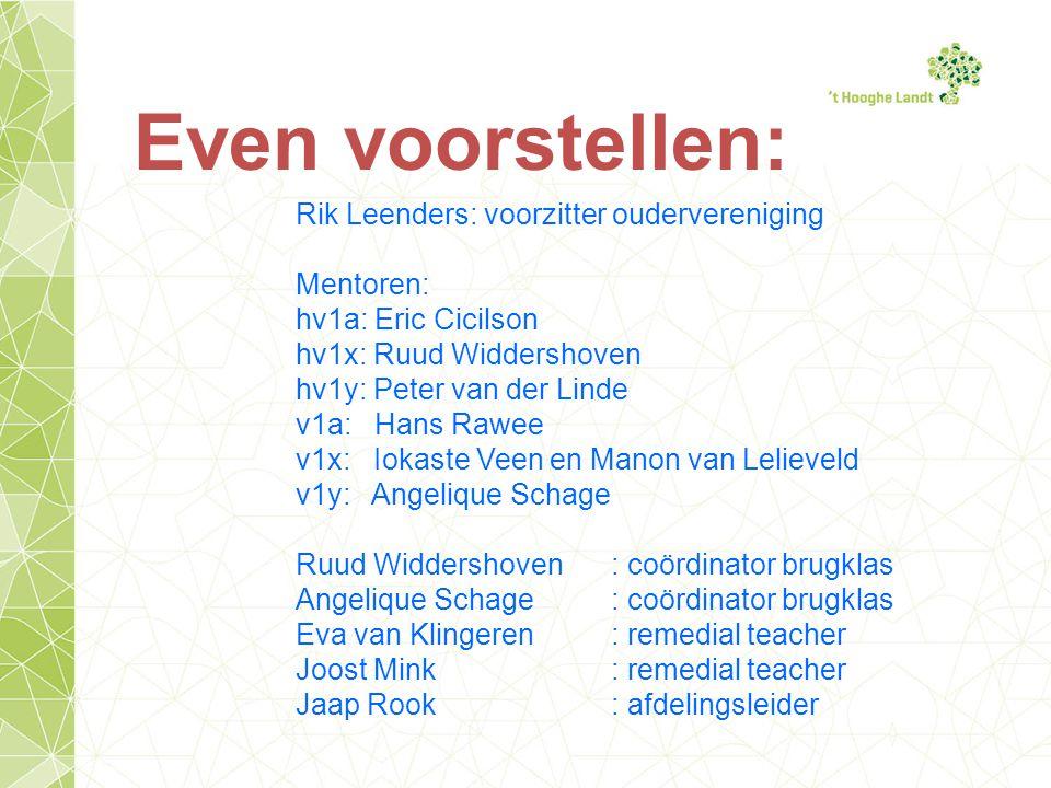 Even voorstellen: Rik Leenders: voorzitter oudervereniging Mentoren: hv1a: Eric Cicilson hv1x: Ruud Widdershoven hv1y: Peter van der Linde v1a: Hans R