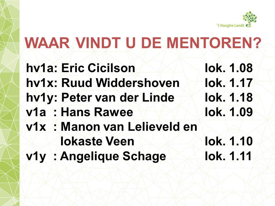 WAAR VINDT U DE MENTOREN? hv1a: Eric Cicilsonlok. 1.08 hv1x: Ruud Widdershovenlok. 1.17 hv1y: Peter van der Lindelok. 1.18 v1a : Hans Rawee lok. 1.09