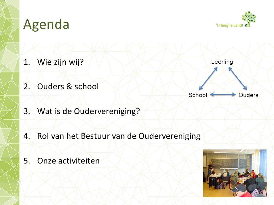 Agenda 1.Wie zijn wij? 2.Ouders & school 3.Wat is de Oudervereniging? 4.Rol van het Bestuur van de Oudervereniging 5.Onze activiteiten Leerling Ouders