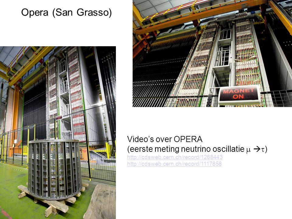Opera (San Grasso) Video's over OPERA (eerste meting neutrino oscillatie    ) http://cdsweb.cern.ch/record/1268443 http://cdsweb.cern.ch/record/111
