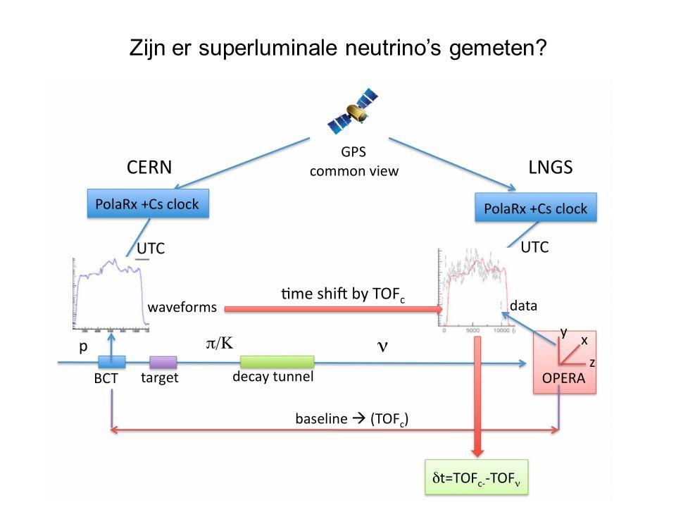Zijn er superluminale neutrino's gemeten?