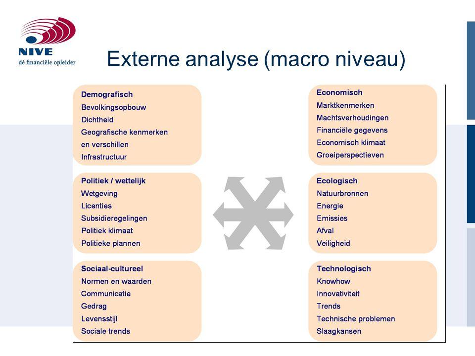 Externe analyse (macro niveau)