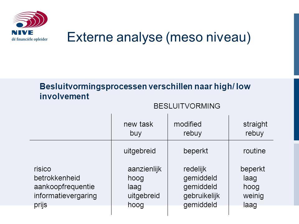 BESLUITVORMING new task modified straight buyrebuy rebuy uitgebreidbeperktroutine risico aanzienlijkredelijk beperkt betrokkenheid hooggemiddeldlaag a