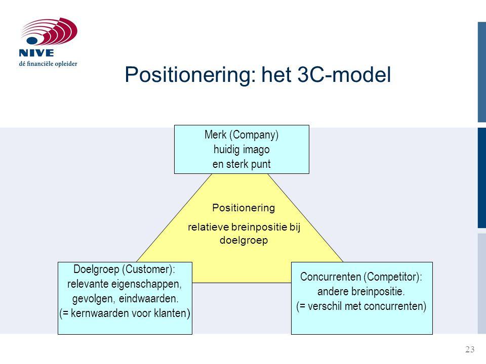 23 Positionering: het 3C-model Doelgroep (Customer): relevante eigenschappen, gevolgen, eindwaarden. (= kernwaarden voor klanten ) Concurrenten (Compe