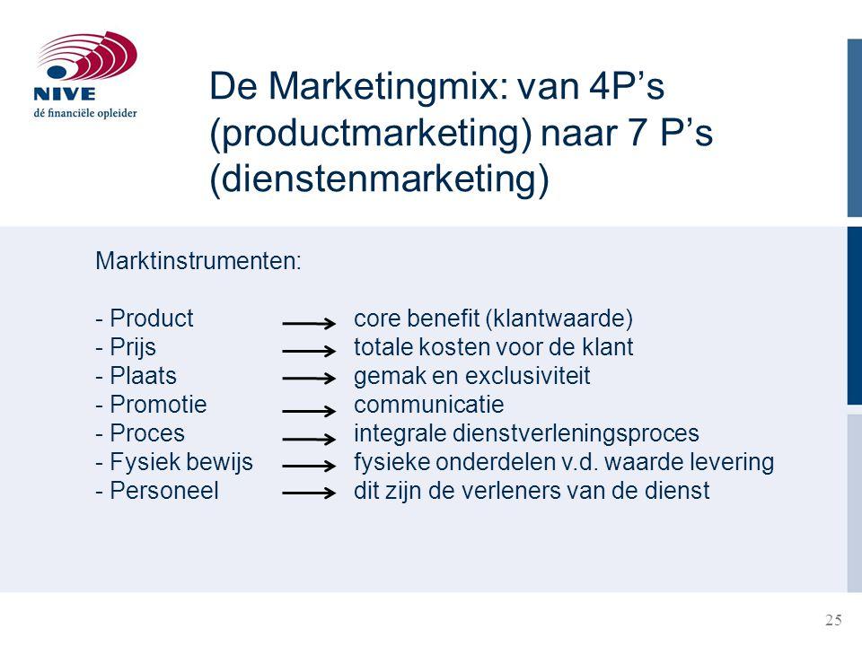 25 De Marketingmix: van 4P's (productmarketing) naar 7 P's (dienstenmarketing) Marktinstrumenten: - Productcore benefit (klantwaarde) - Prijstotale ko