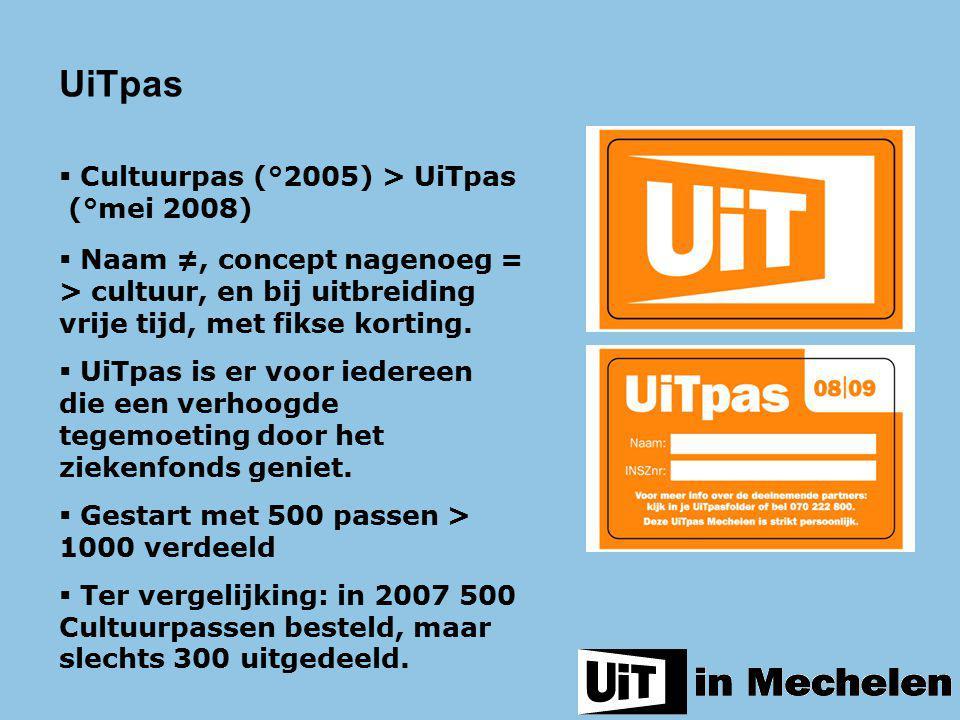 UiTpas  Cultuurpas (°2005) > UiTpas (°mei 2008)  Naam ≠, concept nagenoeg = > cultuur, en bij uitbreiding vrije tijd, met fikse korting.  UiTpas is