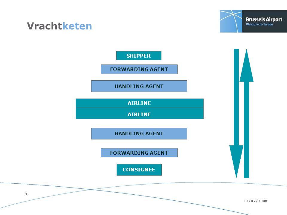 1 13/02/2008 Vrachtketen AIRLINE HANDLING AGENT FORWARDING AGENT SHIPPER HANDLING AGENT CONSIGNEE FORWARDING AGENT