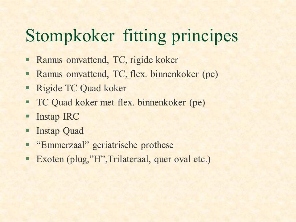Stompkoker fitting principes §Ramus omvattend, TC, rigide koker §Ramus omvattend, TC, flex. binnenkoker (pe) §Rigide TC Quad koker §TC Quad koker met
