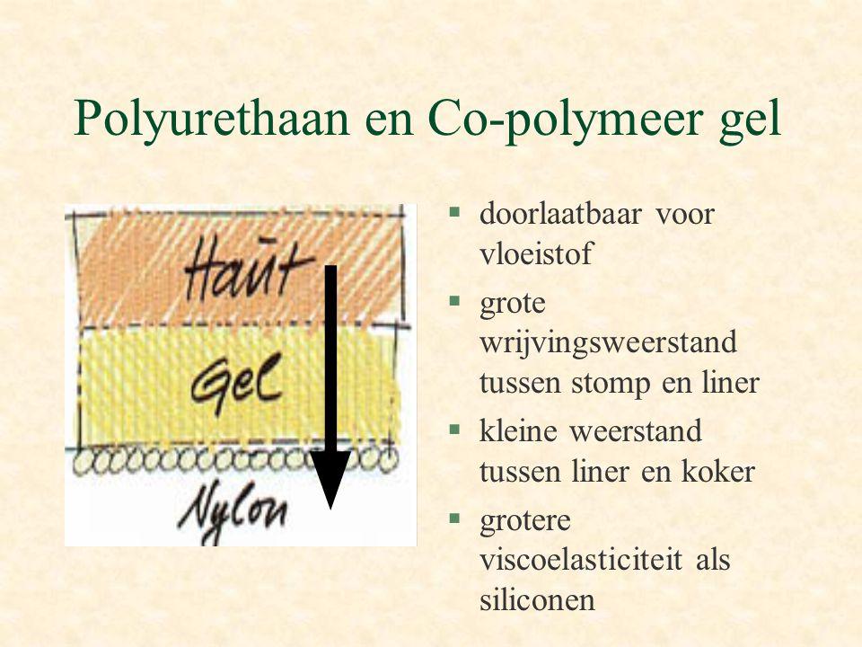 §doorlaatbaar voor vloeistof §grote wrijvingsweerstand tussen stomp en liner §kleine weerstand tussen liner en koker §grotere viscoelasticiteit als siliconen Polyurethaan en Co-polymeer gel
