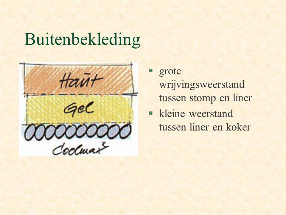 §grote wrijvingsweerstand tussen stomp en liner §kleine weerstand tussen liner en koker Buitenbekleding