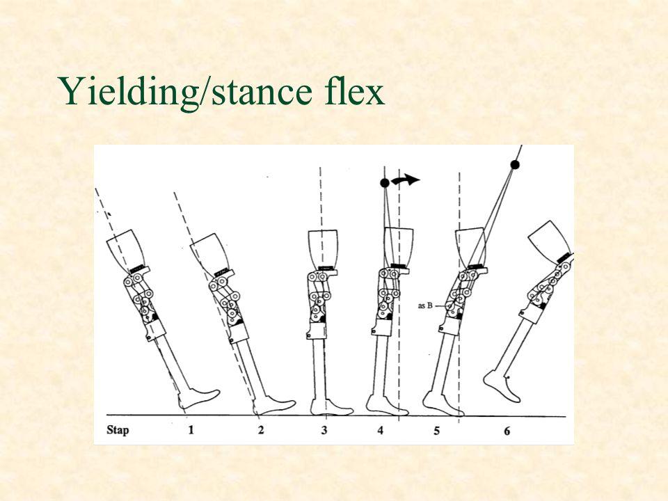 Yielding/stance flex
