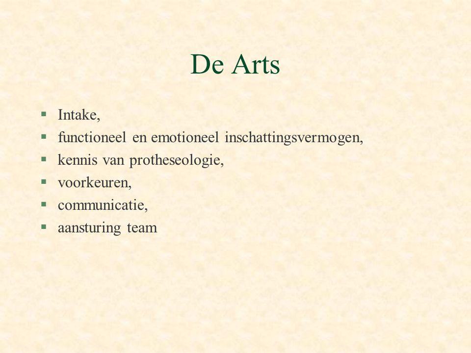 De Arts §Intake, §functioneel en emotioneel inschattingsvermogen, §kennis van protheseologie, §voorkeuren, §communicatie, §aansturing team