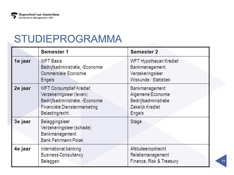 STUDIEPROGRAMMA Semester 1Semester 2 1e jaar WFT Basis Bedrijfsadministratie, -Economie Commerciële Economie Engels WFT Hypothecair Krediet Bankmanage