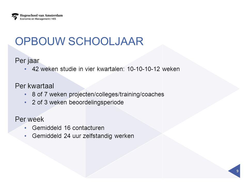 OPBOUW SCHOOLJAAR Per jaar 42 weken studie in vier kwartalen: 10-10-10-12 weken Per kwartaal 8 of 7 weken projecten/colleges/training/coaches 2 of 3 w
