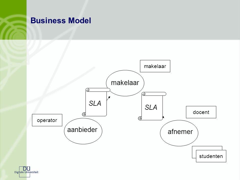 Business Model makelaar aanbieder afnemer operator makelaar docent studenten SLA
