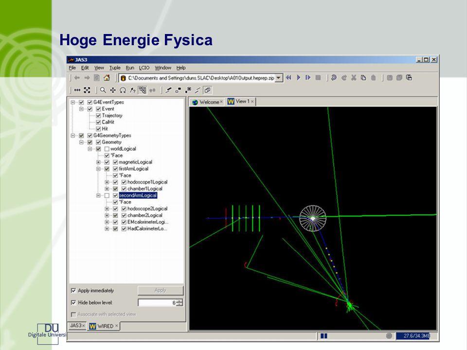 Hoge Energie Fysica