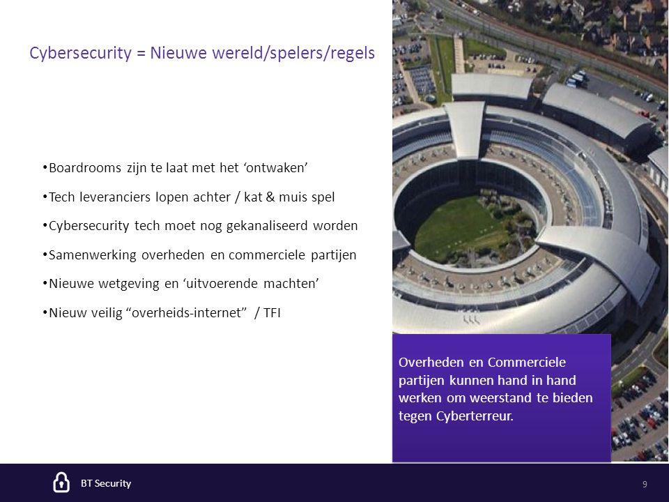 BT Security 9 Boardrooms zijn te laat met het 'ontwaken' Tech leveranciers lopen achter / kat & muis spel Cybersecurity tech moet nog gekanaliseerd wo