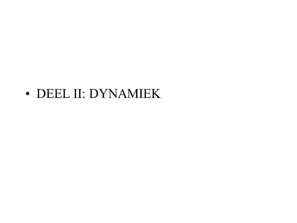 DEEL II: DYNAMIEK