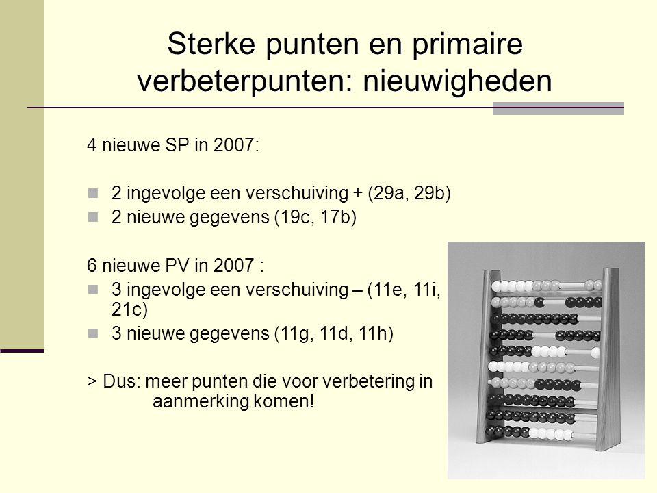 Sterke punten en primaire verbeterpunten: nieuwigheden 4 nieuwe SP in 2007: 2 ingevolge een verschuiving + (29a, 29b) 2 nieuwe gegevens (19c, 17b) 6 nieuwe PV in 2007 : 3 ingevolge een verschuiving – (11e, 11i, 21c) 3 nieuwe gegevens (11g, 11d, 11h) > Dus: meer punten die voor verbetering in aanmerking komen!