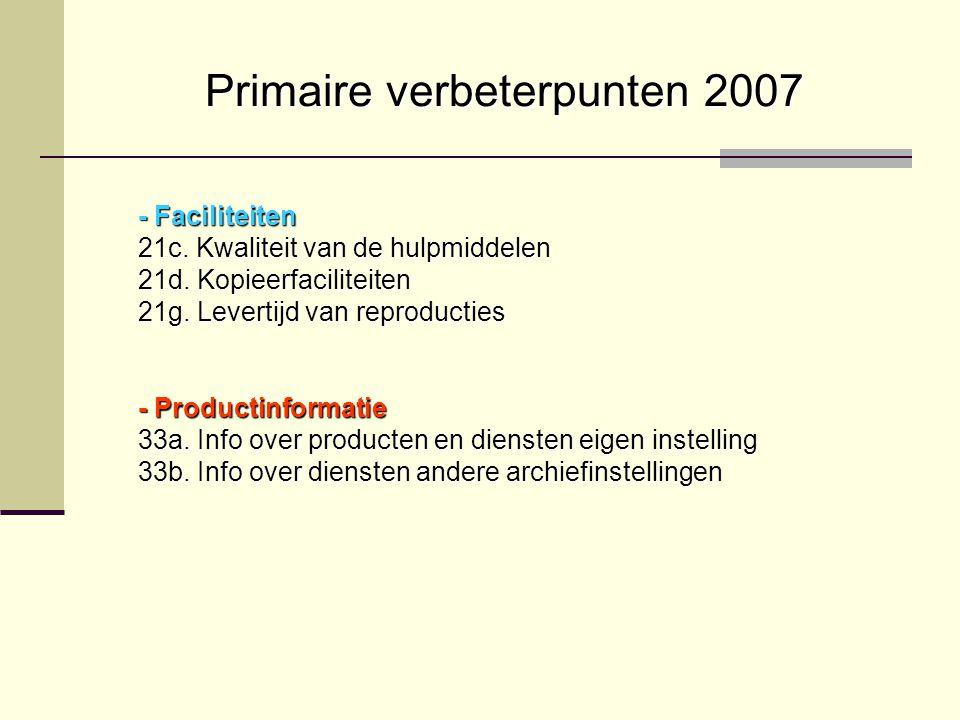 Primaire verbeterpunten 2007 - Faciliteiten 21c. Kwaliteit van de hulpmiddelen 21d. Kopieerfaciliteiten 21g. Levertijd van reproducties - Productinfor