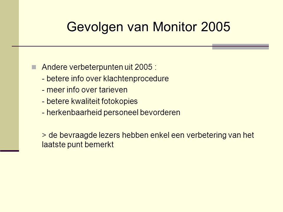 Gevolgen van Monitor 2005 Andere verbeterpunten uit 2005 : - betere info over klachtenprocedure - meer info over tarieven - betere kwaliteit fotokopies - herkenbaarheid personeel bevorderen > de bevraagde lezers hebben enkel een verbetering van het laatste punt bemerkt